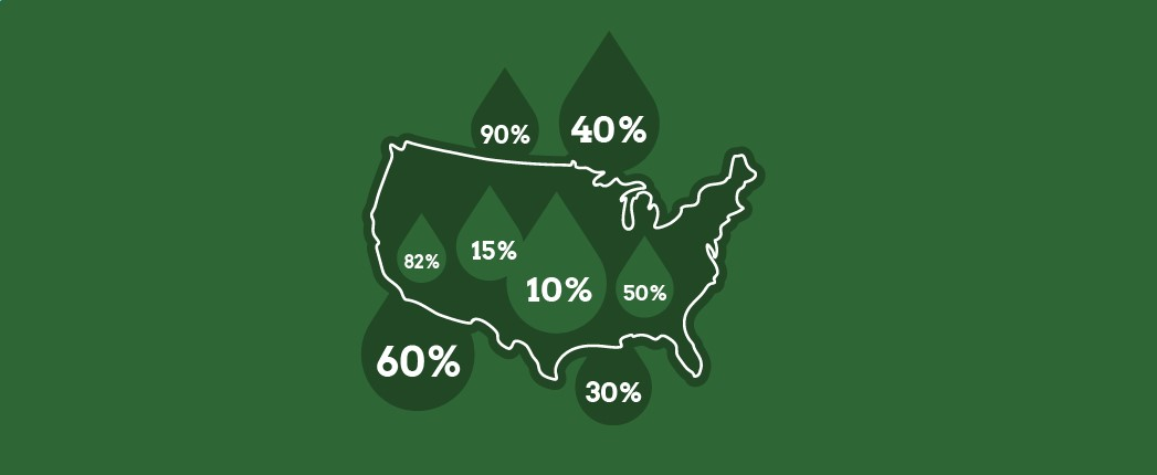 Динаміка вартості базових олив на прикладі США за 2020 рік: ціни зросли